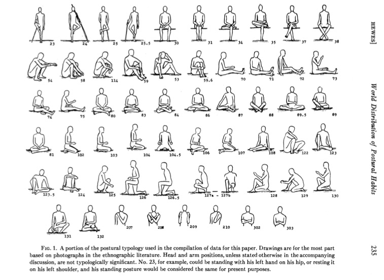 sitting-positions-around-the-world